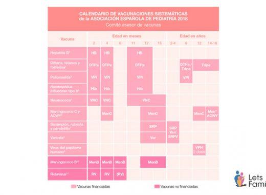 cuadro-vacunacion-2018-letsfamily.jpg