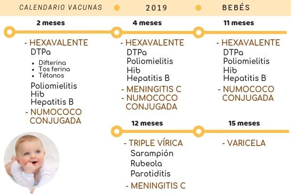 vacunas bebes de 2 a 15 meses