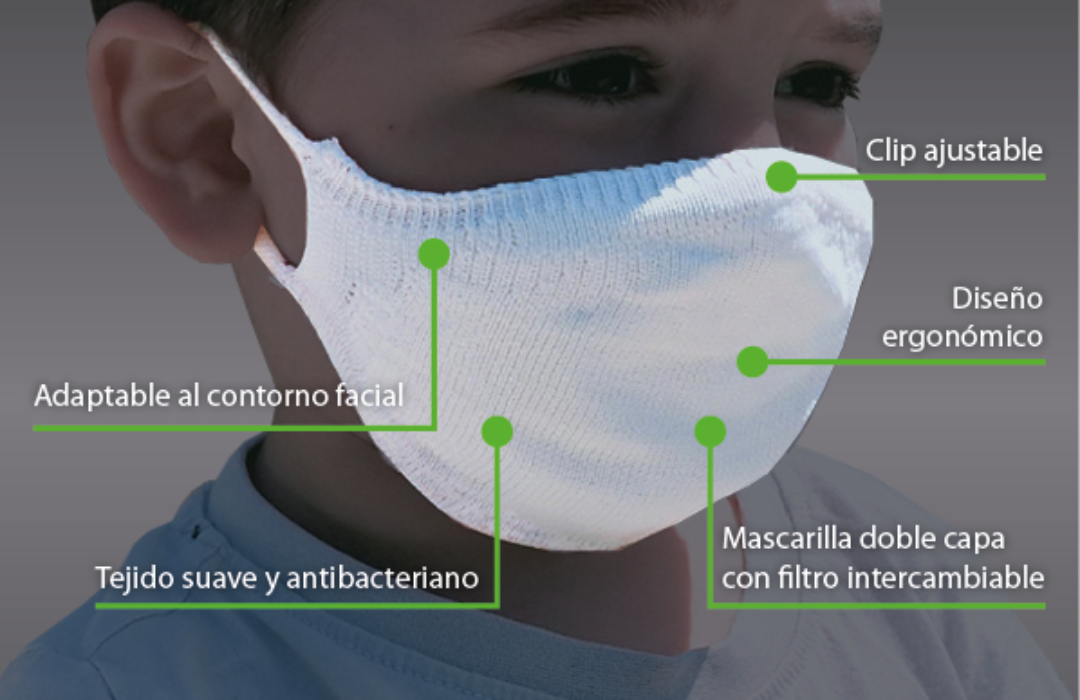 esquema mascarilla antivirus niño